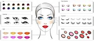 makeup template best photos of makeup template mac makeup
