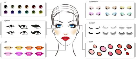 Make Up Essay by Facefilter3 Pre Order Your Photo Editor
