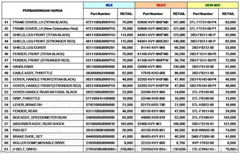 Harga Spare Part Motor Suzuki Harga Suku Cadang Suzuki Nex Lebih Murah Di Banding