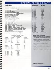 2005 f350 6 0 hpop stc bolt torque specs needed