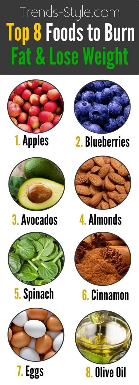 8 weight loss foods health weight loss detox and 28 days on