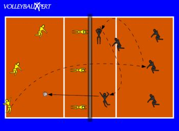 setting drills for middle school sideout or lose by volleyballxpert com