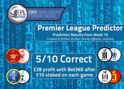 epl predictor epl results predictor model round 10 results how many