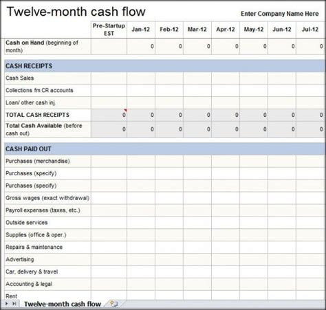 Free Cash Flow Software Excel Visiteedith Sheet Flow Forecast Template Excel