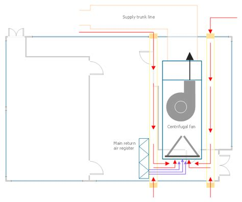 hvac floor plan hvac plans how to create a hvac plan air handler hvac