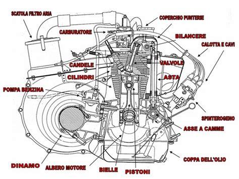 fiat stilo instrument cluster wiring diagram fiat