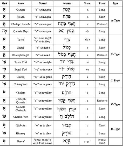 Pdf God Soundboard by Names Of God Testament Apexwallpapers