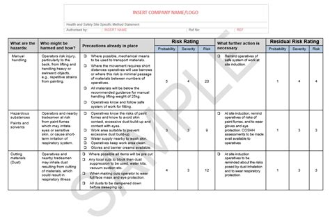 retail risk assessment template risk method statement for retail unit fit out seguro
