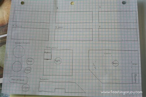 Gardening Paper Steps For Planning Your Garden And What We Re Planting