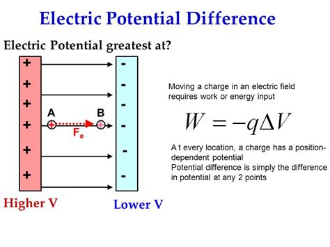 electric potential difference resistor 5 1 electric potential difference 28 images ppt djy 2011 topic 5 1 electric potential