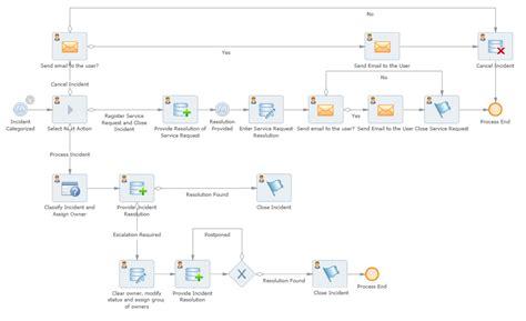 workflow tools comparison bpm crm software reviews review workflow disco