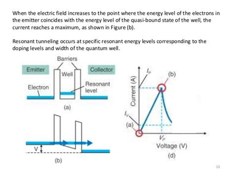 diode operation theory diode theory of operation 28 images microwave oven