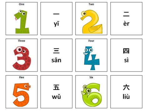 printable chinese numbers 1 20 primary mandarin resources basics
