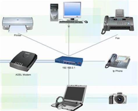 Router 10 Jutaan gambar jaringan komputer katapendidikan