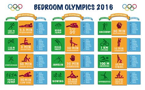 positions to try in the bedroom 12 positions to win you medal in the quot bedroom olympics