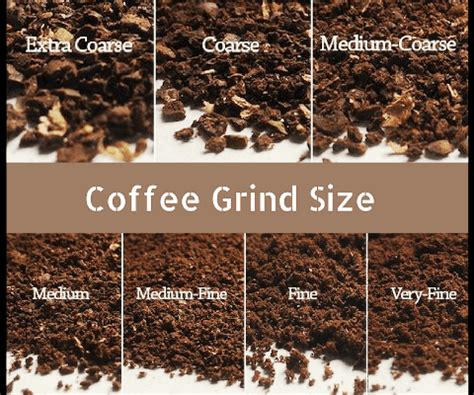 Coffee Grind Size: Finding the Right Grind for Your Brew
