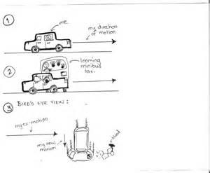 motion diagram car motion diagram car get free image about wiring diagram