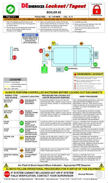 Arc Flash And Electrical Safety Lock Out Tag Out Procedures Template