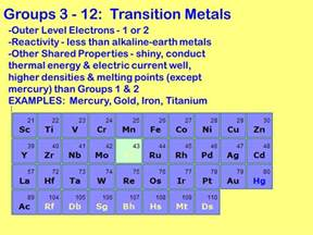 3 12 Periodic Table by Elements In Groups 3 12 On Periodic Table Transition
