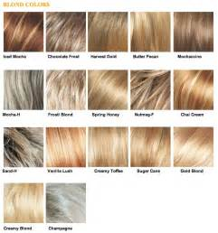 with hair different colour to pubic hair best 10 blonde color chart ideas on pinterest blonde