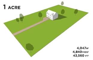 How Many Square Feet In Half An Acre by Plotsearch Land For Sale Uk Renovations And Conversions