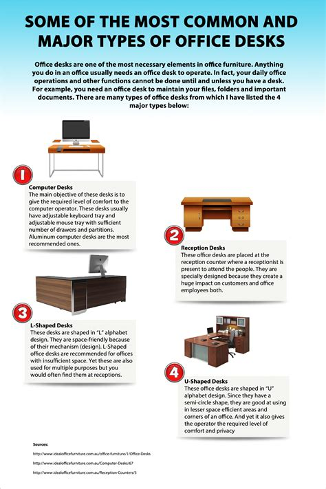 types of office furniture some of the most common and major types of office desks