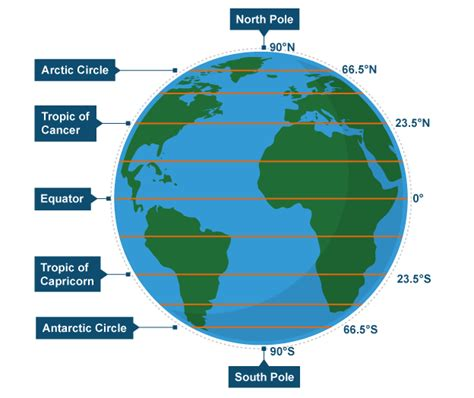 diagram of the equator diagram of d earth choice image how to guide and refrence