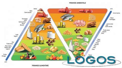 educazione alimentare a scuola educazione alimentare a scuola logos
