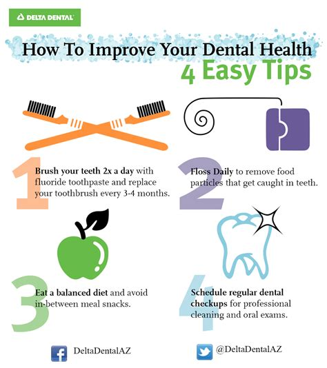 health is the tipping point to identify and eliminate gmos health wellness sott net 4 tips for health infographic delta dental of arizona tips for healthy
