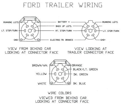 wiring diagram 7 pin trailer ford wiring diagram