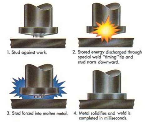 capacitor discharge stud welder contract connections studwelding