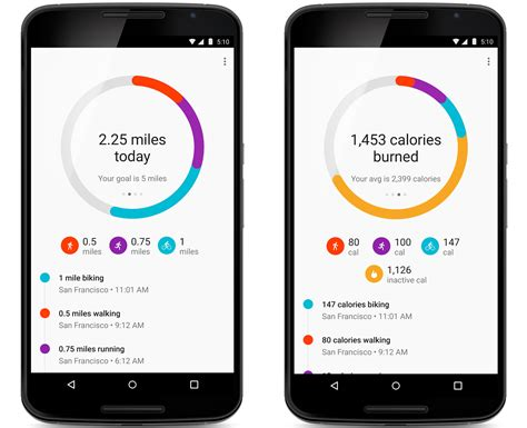 best fitness apps 10 of the best fitness apps to help you lose weight