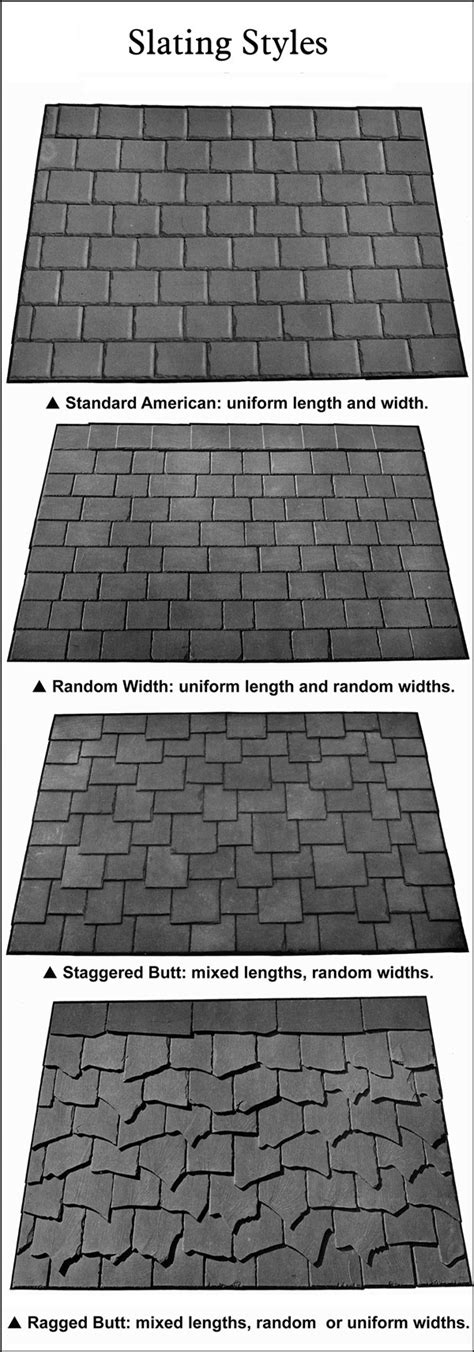 standard pattern roof tiles styles of slate roof installations