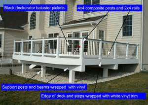 Compact Cabin Plans Plans For A 12x20 Deck Submited Images