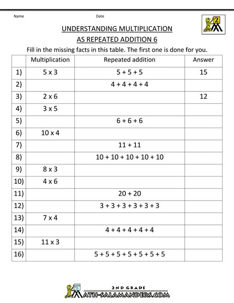 free printable division as repeated subtraction worksheets division as repeated subtraction worksheet for grade 2
