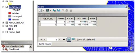 arcgis online tutorial videos tutorial cut and fill menggunakan arcgis 10 geotekno com