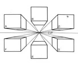 tutorial menggambar perspektif 1 titik lenyap metode menggambar perspektif 171 achsolikin s weblog