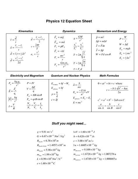 Basic Physics Worksheets by 9 Best Images Of Basics Worksheets Treble Clef