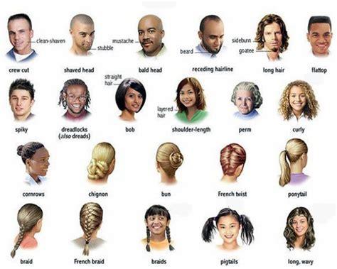 differnt styles to cut hair hair dr rajiv desai