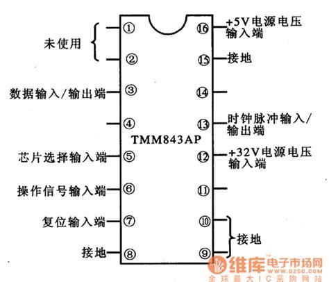 integrated circuit memory design non volatile memory integrated circuit diagram other circuit control circuit circuit