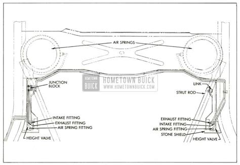 layout get height 1959 buick air ride suspension hometown buick