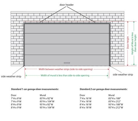 garage door sizes and prices garage affordable garage door sizes ideas garage door