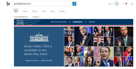 2016 Presidential Election Also Search For Gears Up For 2016 Elections Launches Candidate Pages Political Index Timeline