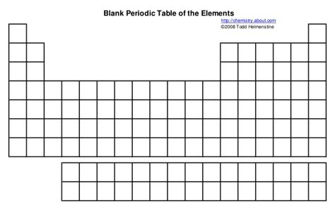 printable periodic table blank blank periodictable