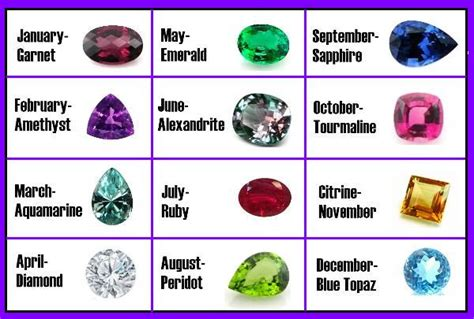 what s the meaning of your birthstone here