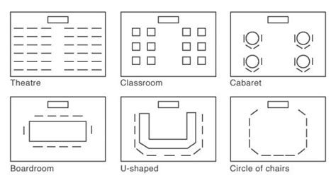 conferencing setup diagram an easy way to keep track of meeting schemes meeting