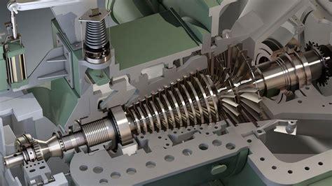 design criteria steam turbine steam turbine turbine pinterest steam turbine car
