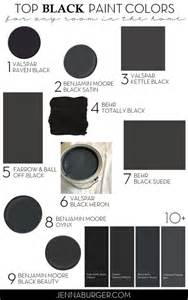 Best Black Paint Color For Interior Doors Top Paint Colors For Black Walls Painting A Black Wall In The Living Room Burger