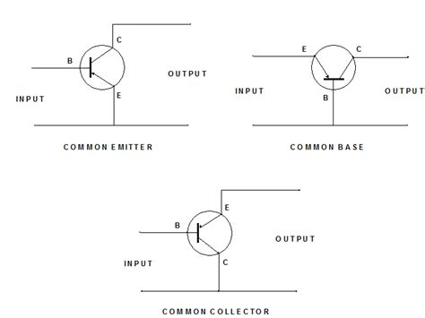 transistor configurations other engineering