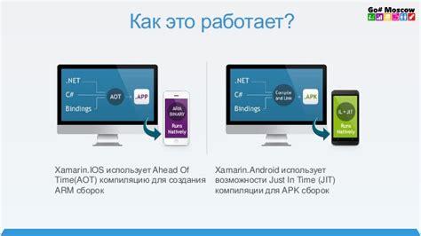 xamarin android absolutelayout средства кросплатформенной разработки xamarin и appercode